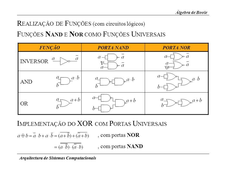Arquitectura de Sistemas Computacionais R EALIZAÇÃO DE F UNÇÕES (com circuitos lógicos) Álgebra de Boole F UNÇÕES N AND E N OR COMO F UNÇÕES U NIVERSA