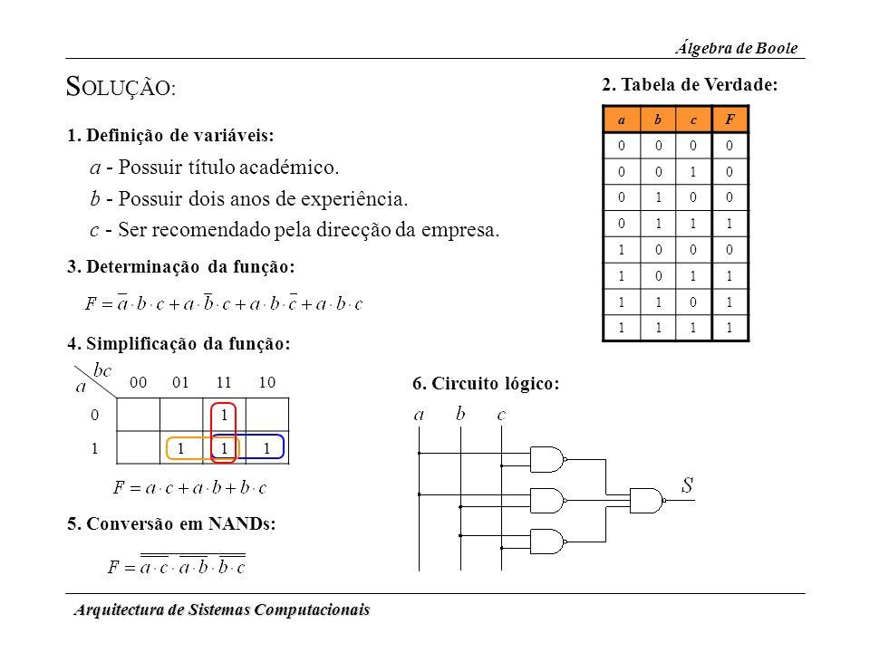 Arquitectura de Sistemas Computacionais S OLUÇÃO: Álgebra de Boole 1. Definição de variáveis: a - Possuir título académico. b - Possuir dois anos de e