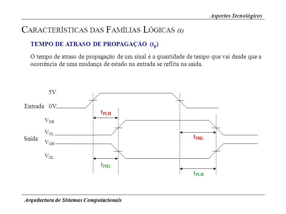 Arquitectura de Sistemas Computacionais Aspectos Tecnológicos C ARACTERÍSTICAS DAS F AMÍLIAS L ÓGICAS (1) TEMPO DE ATRASO DE PROPAGAÇÃO (t p ) O tempo