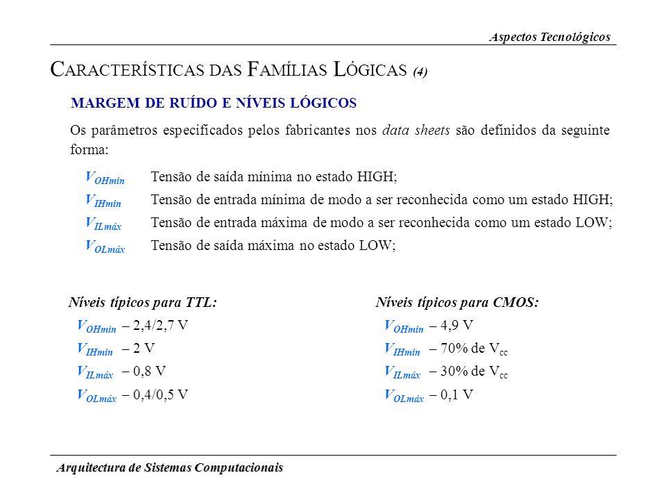 Arquitectura de Sistemas Computacionais Aspectos Tecnológicos C ARACTERÍSTICAS DAS F AMÍLIAS L ÓGICAS (4) MARGEM DE RUÍDO E NÍVEIS LÓGICOS Os parâmetr