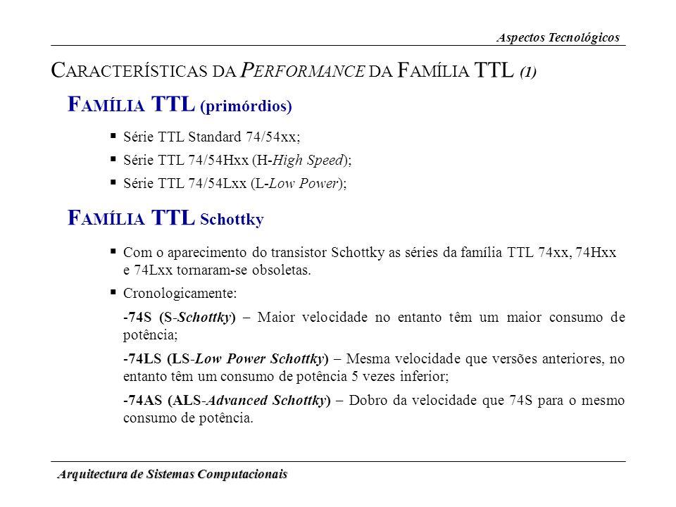 Arquitectura de Sistemas Computacionais Aspectos Tecnológicos C ARACTERÍSTICAS DA P ERFORMANCE DA F AMÍLIA TTL (1) F AMÍLIA TTL (primórdios) Série TTL