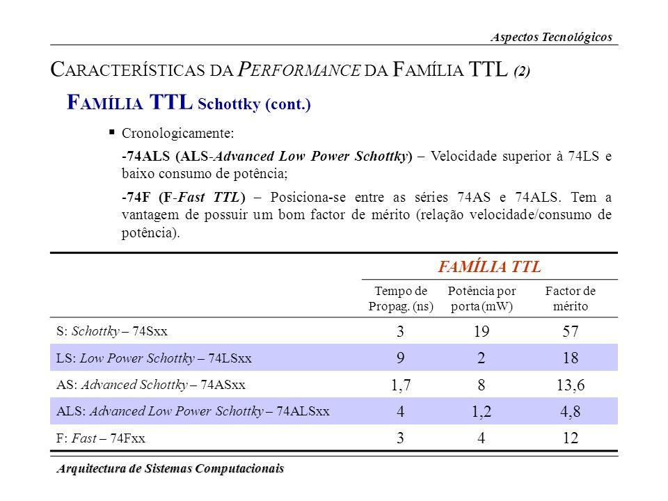 Arquitectura de Sistemas Computacionais Aspectos Tecnológicos FAMÍLIA TTL Tempo de Propag. (ns) Potência por porta (mW) Factor de mérito S: Schottky –