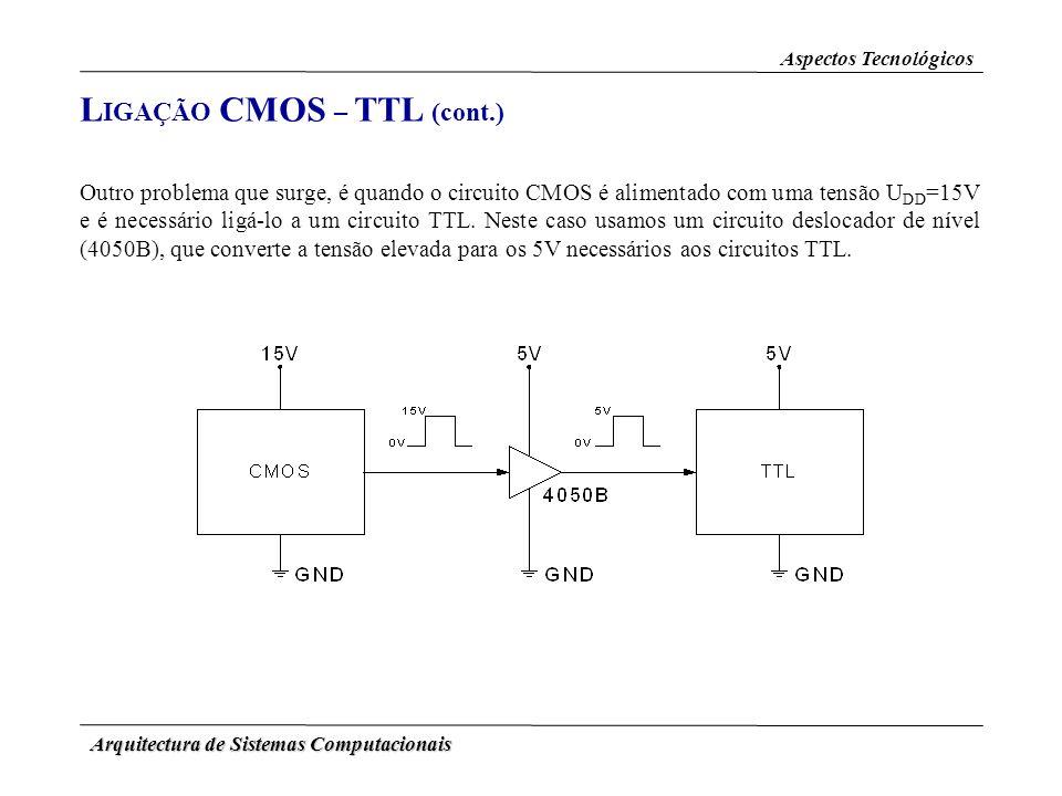 Arquitectura de Sistemas Computacionais L IGAÇÃO CMOS – TTL (cont.) Aspectos Tecnológicos Outro problema que surge, é quando o circuito CMOS é aliment