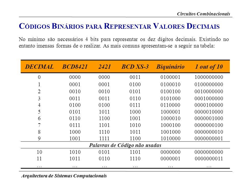Arquitectura de Sistemas Computacionais DECIMALBCD84212421BCD XS-3Biquinário1 out of 10 00000 001101000011000000000 10001 010001000100100000000 20010
