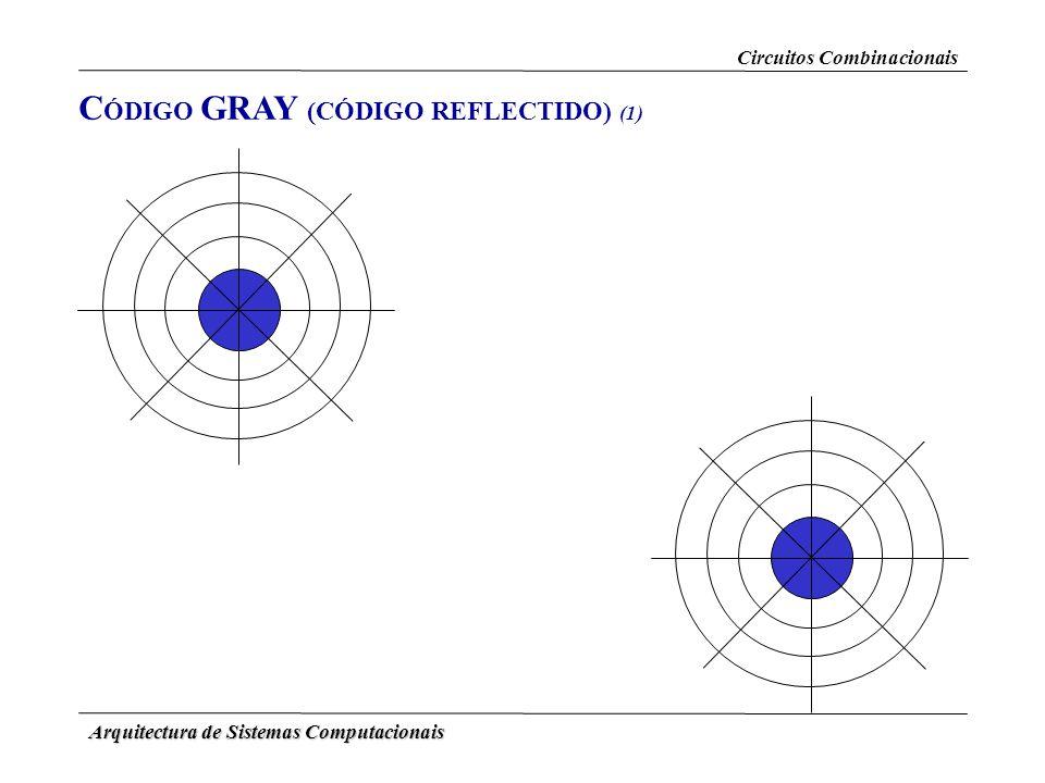 Arquitectura de Sistemas Computacionais Circuitos Combinacionais C ÓDIGO GRAY (CÓDIGO REFLECTIDO) (1)