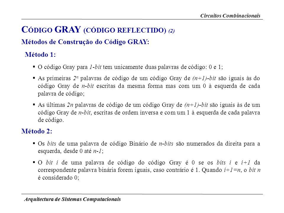Arquitectura de Sistemas Computacionais Circuitos Combinacionais Métodos de Construção do Código GRAY: Método 1: O código Gray para 1-bit tem unicamen