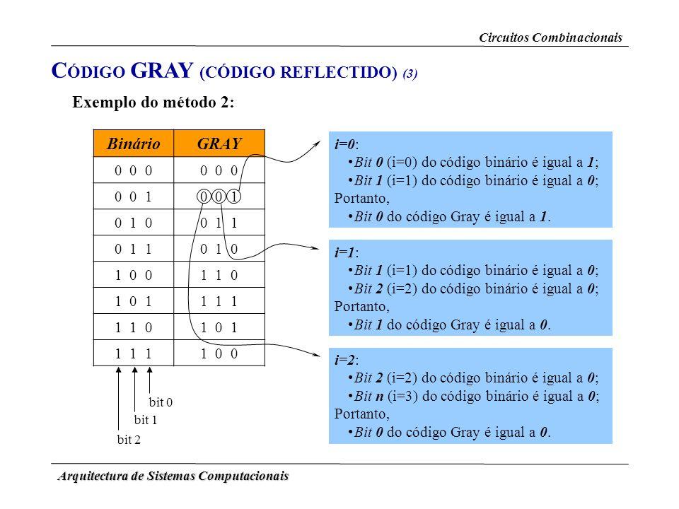 Arquitectura de Sistemas Computacionais Circuitos Combinacionais C ÓDIGO GRAY (CÓDIGO REFLECTIDO) (3) BinárioGRAY 0 0 0 0 0 1 0 1 00 1 1 0 1 0 1 0 01