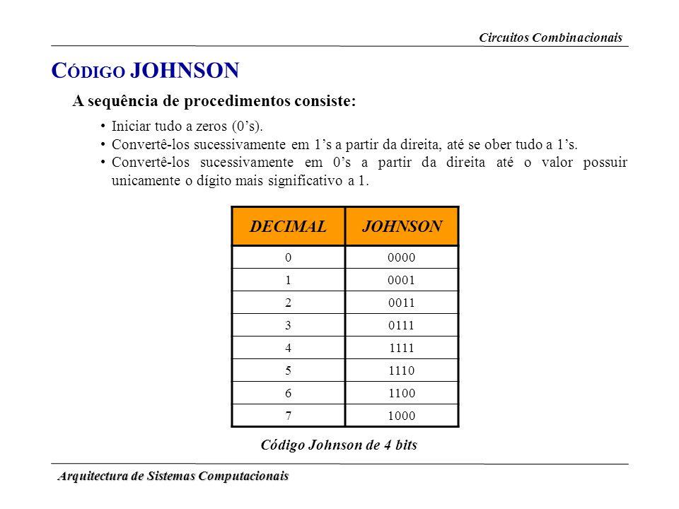 Arquitectura de Sistemas Computacionais C ÓDIGO JOHNSON DECIMALJOHNSON 00000 10001 20011 30111 41111 51110 61100 71000 A sequência de procedimentos co