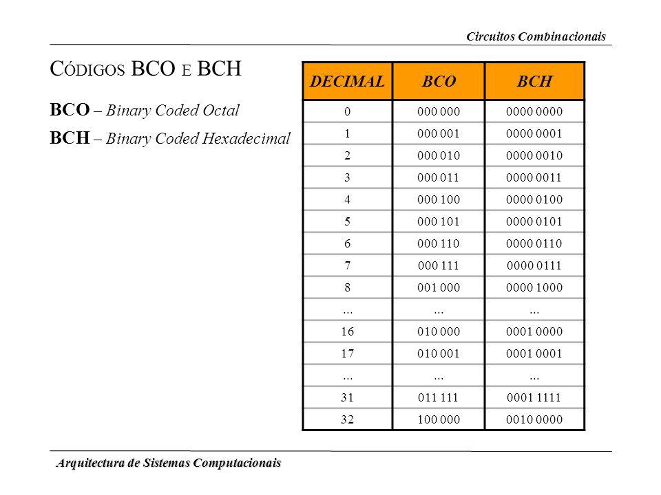 Arquitectura de Sistemas Computacionais C ÓDIGOS BCO E BCH BCO – Binary Coded Octal BCH – Binary Coded Hexadecimal DECIMALBCOBCH 0 000 0000 1 000 0010