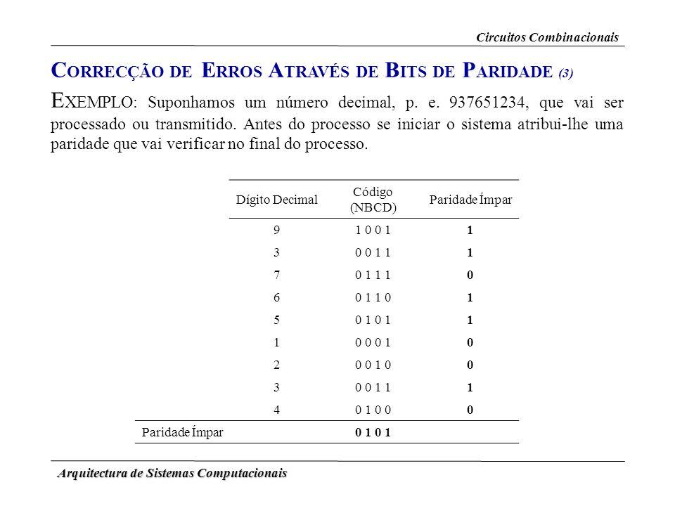 Arquitectura de Sistemas Computacionais E XEMPLO: Suponhamos um número decimal, p. e. 937651234, que vai ser processado ou transmitido. Antes do proce