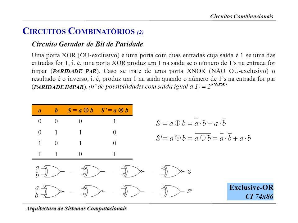 Arquitectura de Sistemas Computacionais C IRCUITOS C OMBINATÓRIOS (2) Circuitos Combinacionais Circuito Gerador de Bit de Paridade ab S = a b 0001 011