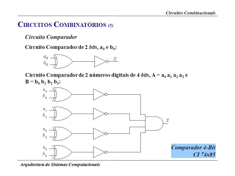 Arquitectura de Sistemas Computacionais Circuito Comparador Circuito Comparador de 2 bits, a 0 e b 0 : Circuito Comparador de 2 números digitais de 4