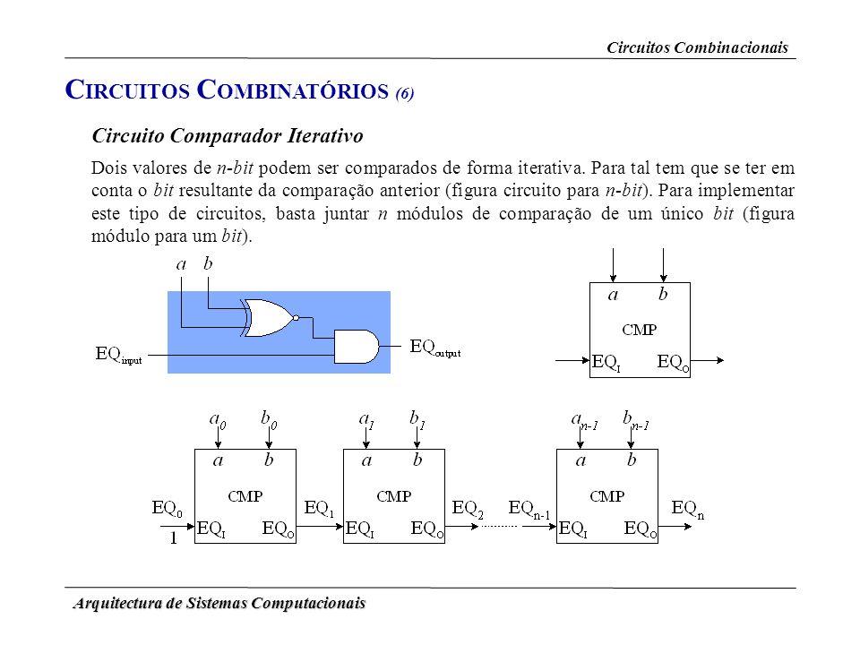 Arquitectura de Sistemas Computacionais Circuitos Combinacionais Circuito Comparador Iterativo C IRCUITOS C OMBINATÓRIOS (6) Dois valores de n-bit pod