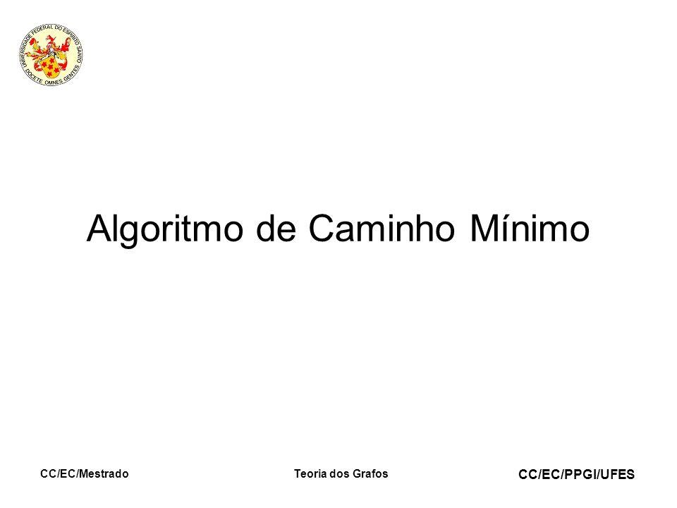 CC/EC/PPGI/UFES CC/EC/MestradoTeoria dos Grafos Algoritmo de Caminho Mínimo