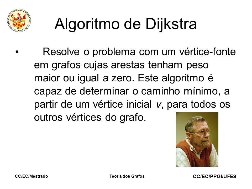 CC/EC/PPGI/UFES CC/EC/MestradoTeoria dos Grafos Algoritmo de Dijkstra Resolve o problema com um vértice-fonte em grafos cujas arestas tenham peso maio