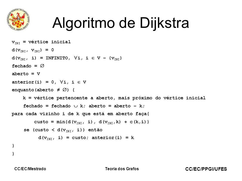 CC/EC/PPGI/UFES CC/EC/MestradoTeoria dos Grafos Algoritmo de Dijkstra v INI = vértice inicial d(v INI, v INI ) = 0 d(v INI, i) = INFINITO, i, i V – {v