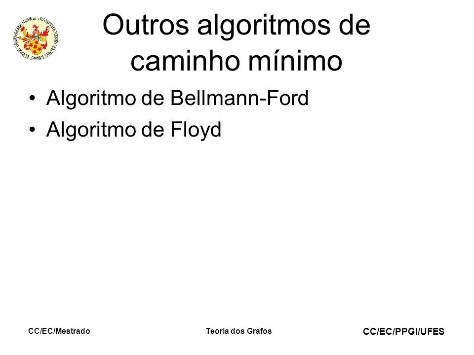 CC/EC/PPGI/UFES 11 Algoritmo de Bellmann-Ford Entrada: matriz de pesos das arestas c(i, j) de G = (V,E) 1.