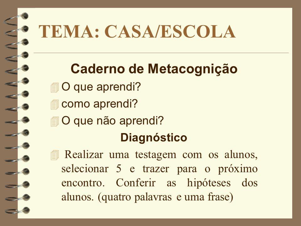 Caderno de Metacognição 4 O que aprendi? 4 como aprendi? 4 O que não aprendi? Diagnóstico Realizar uma testagem com os alunos, selecionar 5 e trazer p