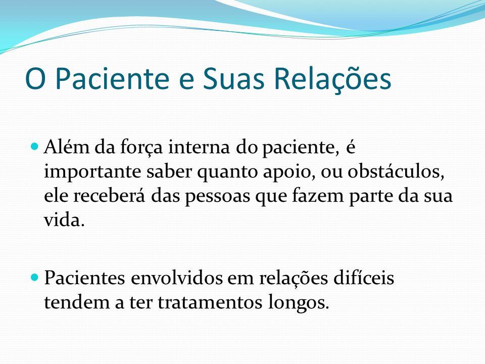 O Paciente e Suas Relações Além da força interna do paciente, é importante saber quanto apoio, ou obstáculos, ele receberá das pessoas que fazem parte