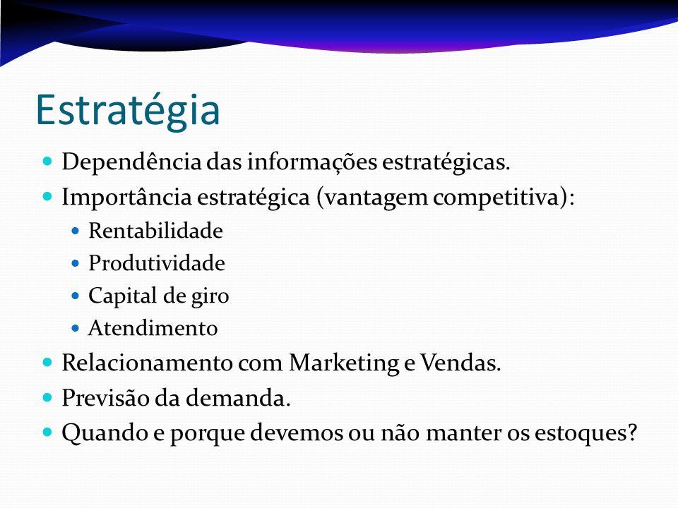 Estratégia Dependência das informações estratégicas. Importância estratégica (vantagem competitiva): Rentabilidade Produtividade Capital de giro Atend
