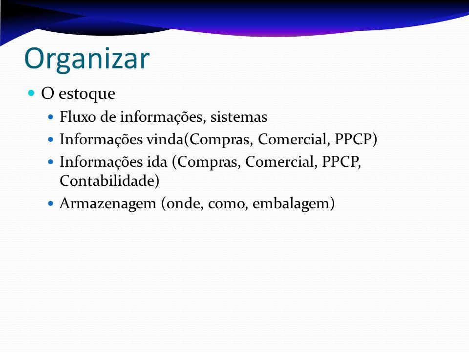 Organizar O estoque Fluxo de informações, sistemas Informações vinda(Compras, Comercial, PPCP) Informações ida (Compras, Comercial, PPCP, Contabilidad