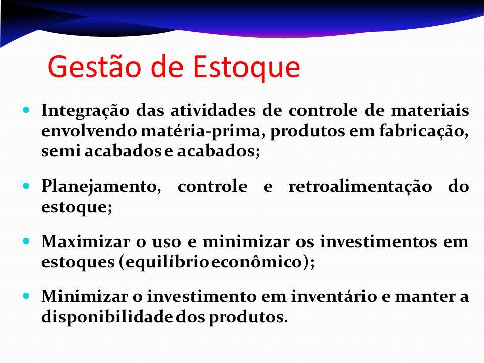 Gestão de Estoque Integração das atividades de controle de materiais envolvendo matéria-prima, produtos em fabricação, semi acabados e acabados; Plane
