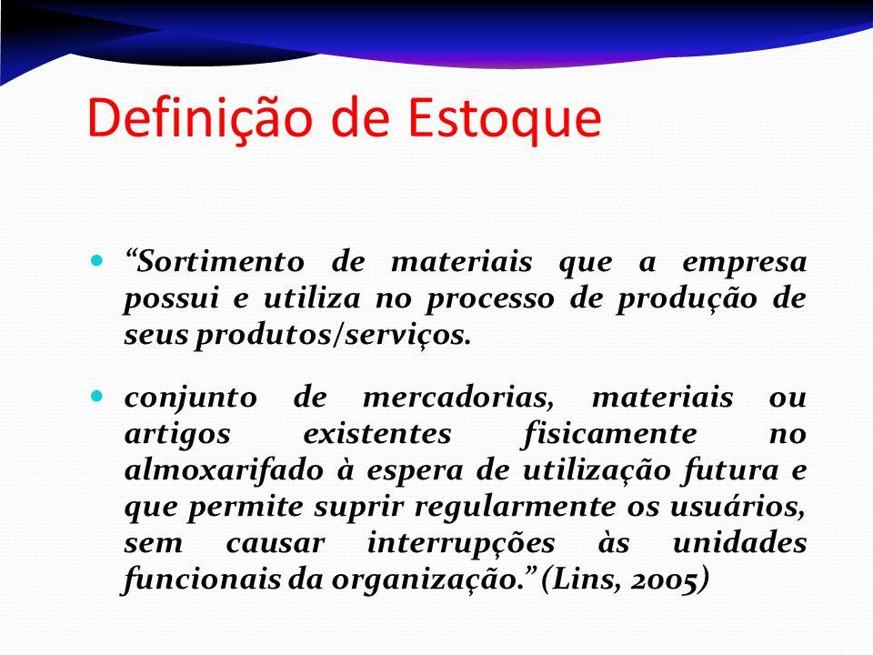 Definição de Estoque Sortimento de materiais que a empresa possui e utiliza no processo de produção de seus produtos/serviços. conjunto de mercadorias