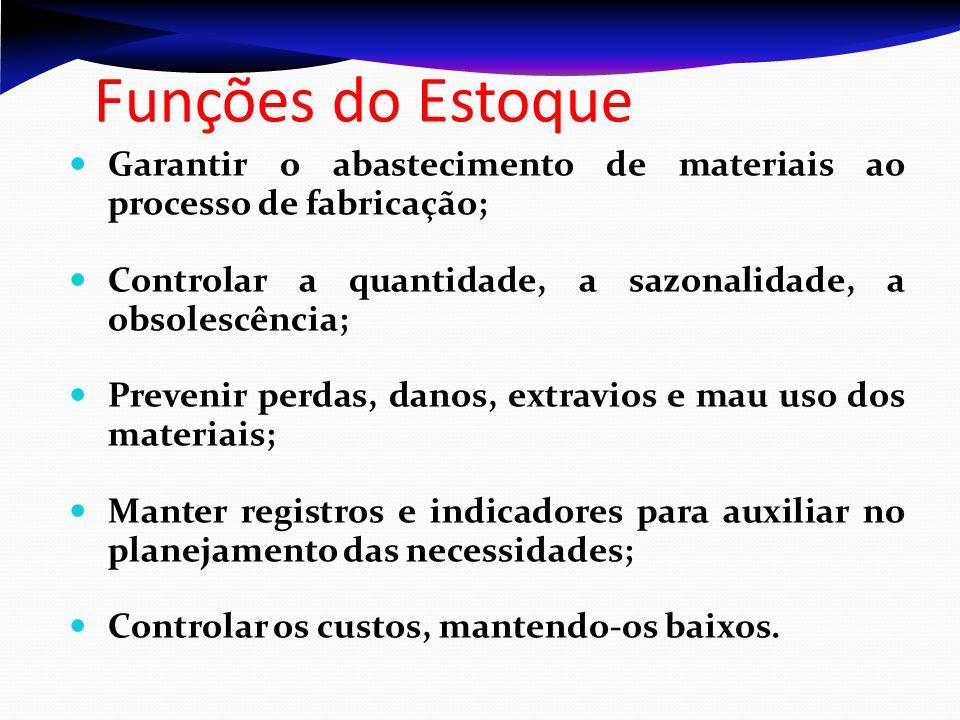 Funções do Estoque Garantir o abastecimento de materiais ao processo de fabricação; Controlar a quantidade, a sazonalidade, a obsolescência; Prevenir