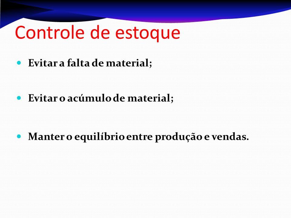Controle de estoque Evitar a falta de material; Evitar o acúmulo de material; Manter o equilíbrio entre produção e vendas.