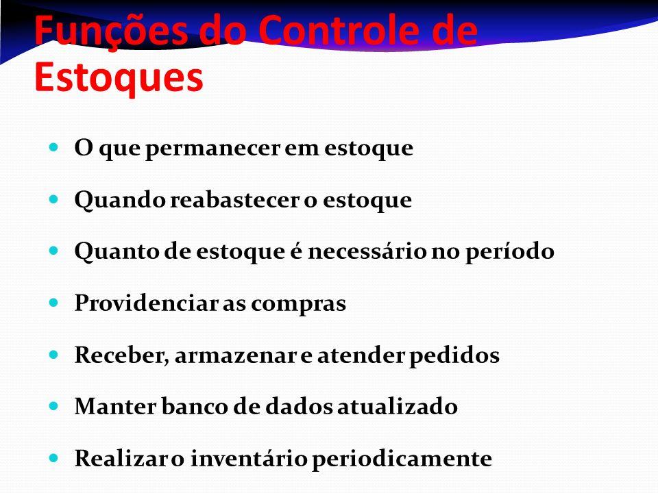 Funções do Controle de Estoques O que permanecer em estoque Quando reabastecer o estoque Quanto de estoque é necessário no período Providenciar as com