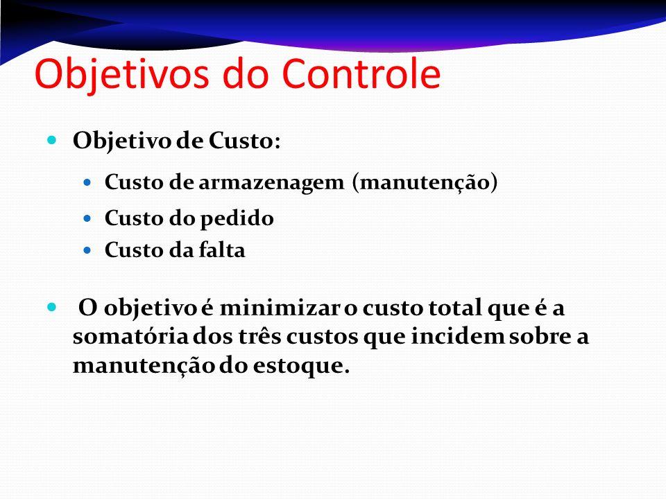 Objetivos do Controle Objetivo de Custo: Custo de armazenagem (manutenção) Custo do pedido Custo da falta O objetivo é minimizar o custo total que é a
