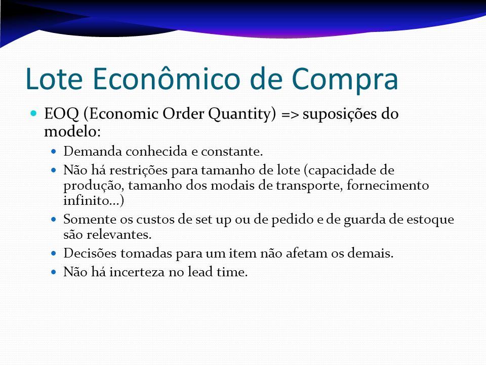 Lote Econômico de Compra EOQ (Economic Order Quantity) => suposições do modelo: Demanda conhecida e constante. Não há restrições para tamanho de lote
