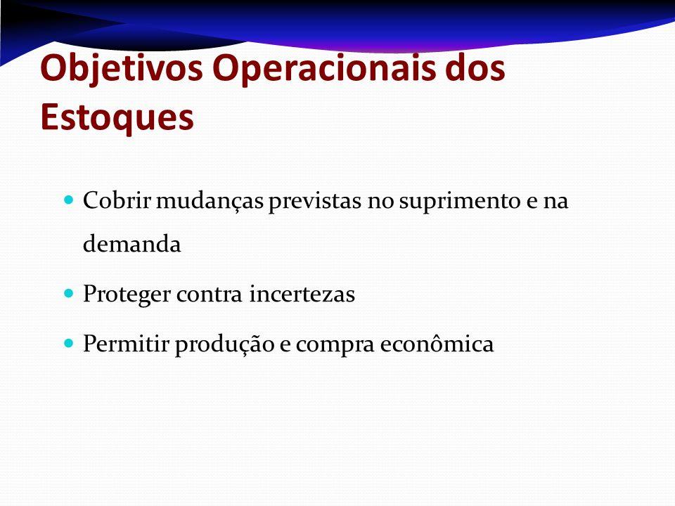 Objetivos Operacionais dos Estoques Cobrir mudanças previstas no suprimento e na demanda Proteger contra incertezas Permitir produção e compra econômi