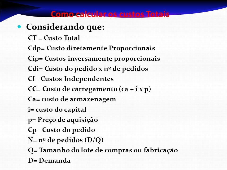 Como calcular os custos Totais Considerando que: CT = Custo Total Cdp= Custo diretamente Proporcionais Cip= Custos inversamente proporcionais Cdi= Cus