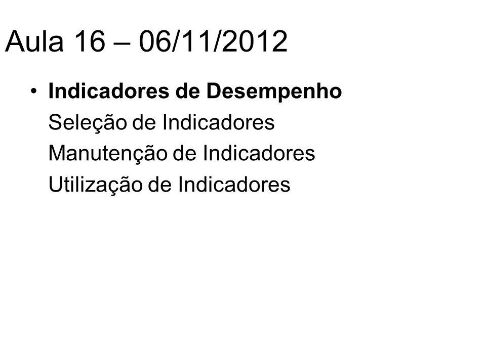 Aula 16 – 06/11/2012 Indicadores de Desempenho Seleção de Indicadores Manutenção de Indicadores Utilização de Indicadores