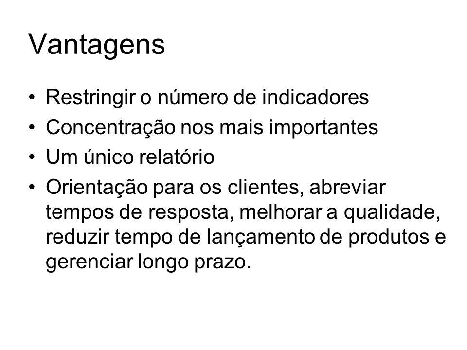 Vantagens Restringir o número de indicadores Concentração nos mais importantes Um único relatório Orientação para os clientes, abreviar tempos de resp