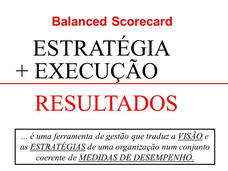 ESTRATÉGIA + EXECUÇÃO RESULTADOS Balanced Scorecard... é uma ferramenta de gestão que traduz a VISÃO e as ESTRATÉGIAS de uma organização num conjunto