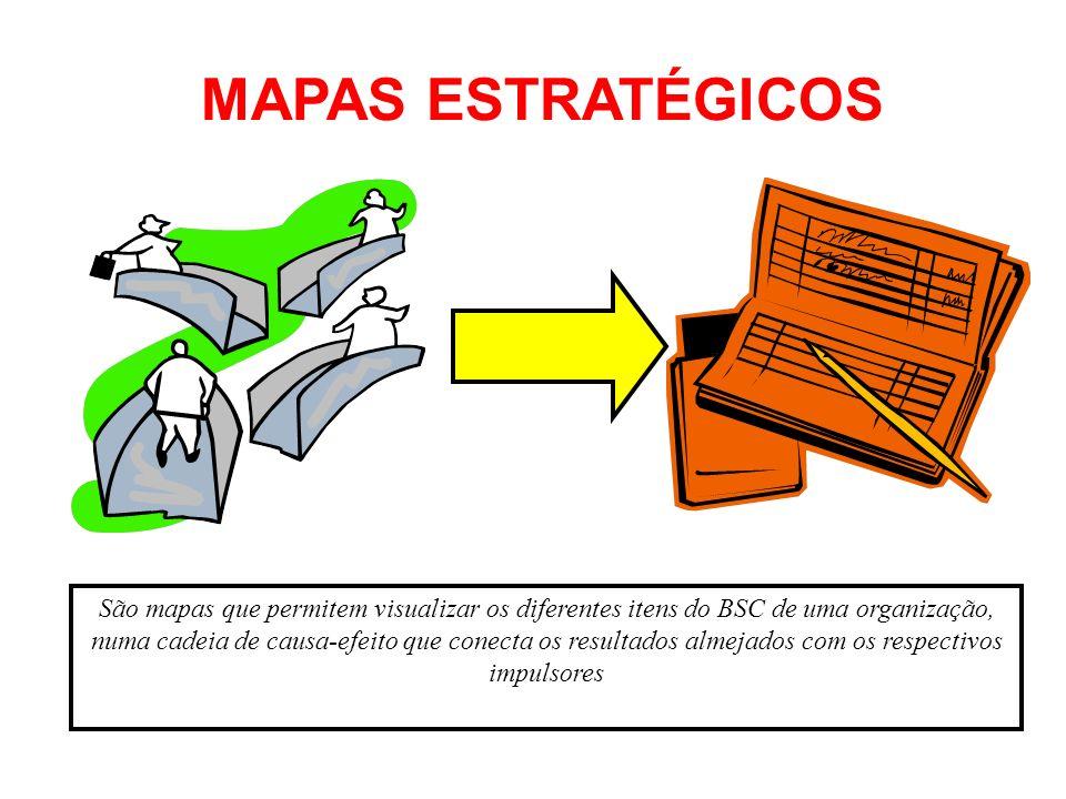 MAPAS ESTRATÉGICOS São mapas que permitem visualizar os diferentes itens do BSC de uma organização, numa cadeia de causa-efeito que conecta os resulta