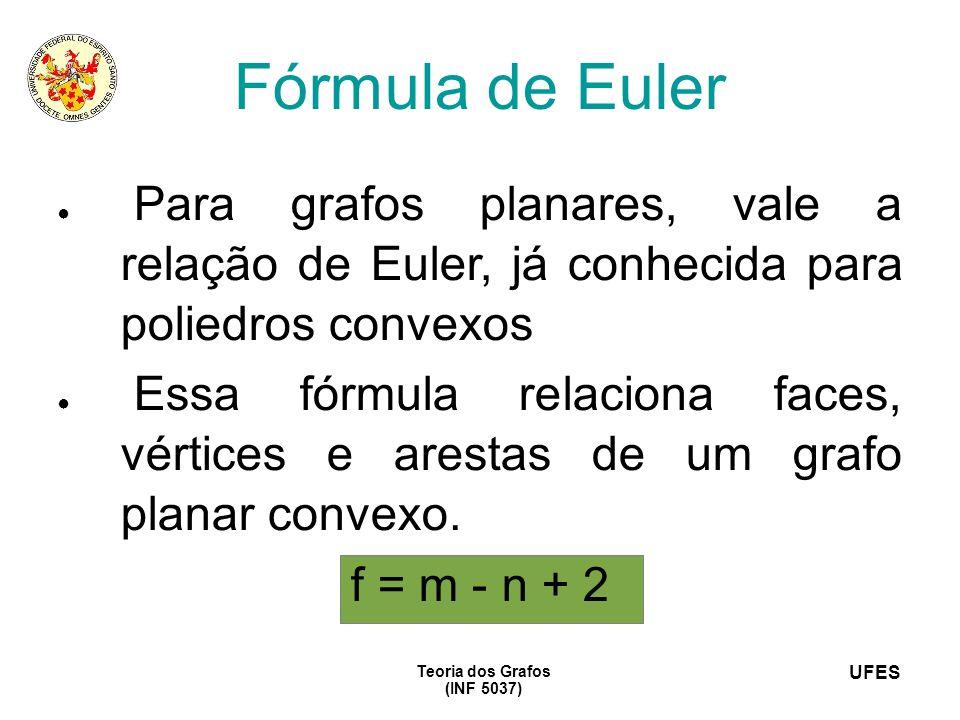 UFES Teoria dos Grafos (INF 5037) Fórmula de Euler Para grafos planares, vale a relação de Euler, já conhecida para poliedros convexos Essa fórmula re