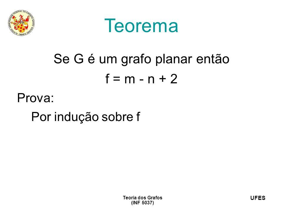 UFES Teoria dos Grafos (INF 5037) Teorema Se G é um grafo planar então f = m - n + 2 Prova: Por indução sobre f