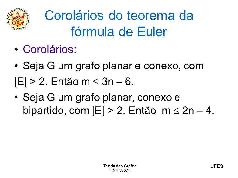 UFES Teoria dos Grafos (INF 5037) Corolários do teorema da fórmula de Euler Corolários: Seja G um grafo planar e conexo, com |E| > 2. Então m 3n – 6.