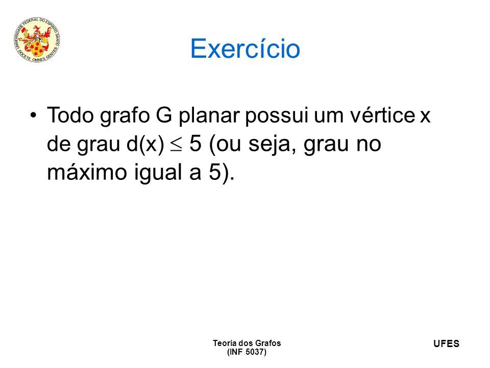 UFES Teoria dos Grafos (INF 5037) Exercício Todo grafo G planar possui um vértice x de grau d(x) 5 (ou seja, grau no máximo igual a 5).