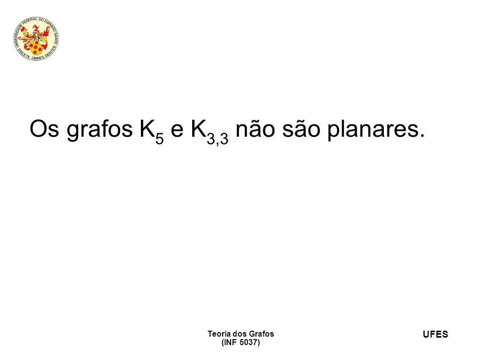 UFES Teoria dos Grafos (INF 5037) Os grafos K 5 e K 3,3 não são planares.