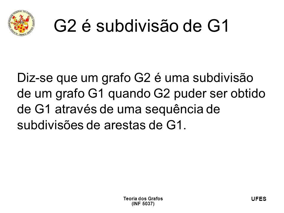 UFES Teoria dos Grafos (INF 5037) G2 é subdivisão de G1 Diz-se que um grafo G2 é uma subdivisão de um grafo G1 quando G2 puder ser obtido de G1 atravé
