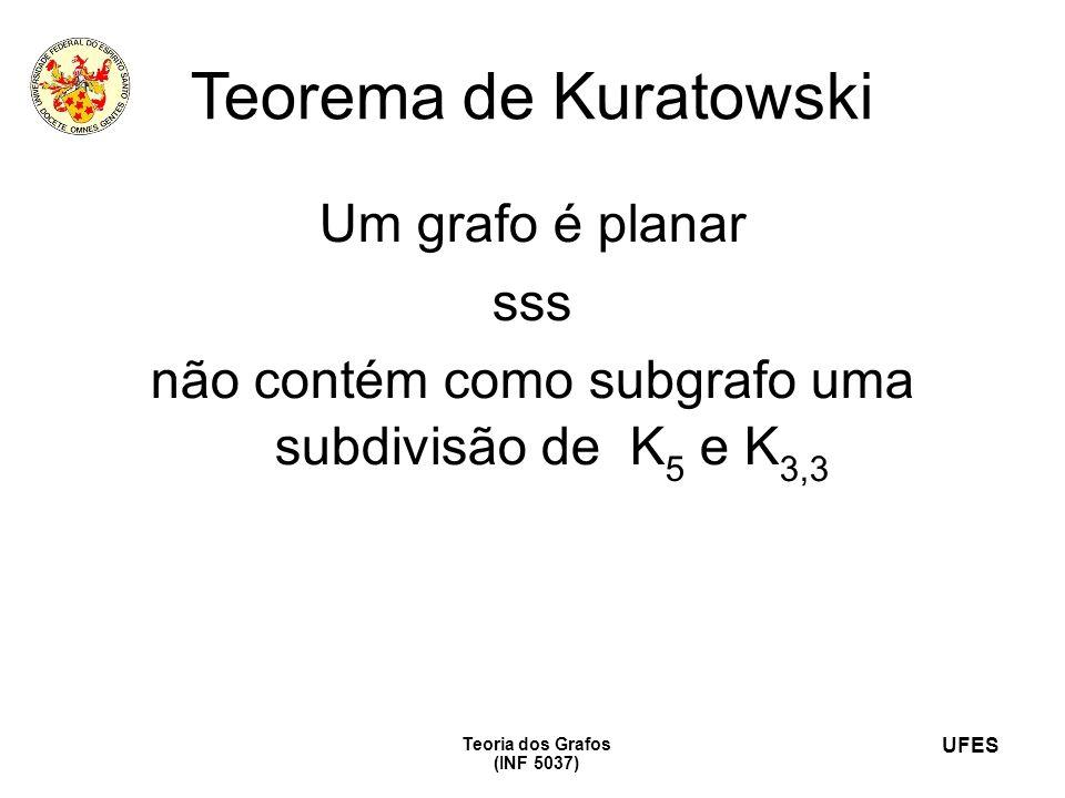 UFES Teoria dos Grafos (INF 5037) Teorema de Kuratowski Um grafo é planar sss não contém como subgrafo uma subdivisão de K 5 e K 3,3