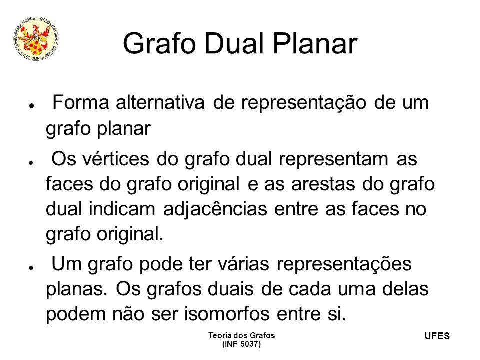 UFES Teoria dos Grafos (INF 5037) Grafo Dual Planar Forma alternativa de representação de um grafo planar Os vértices do grafo dual representam as fac