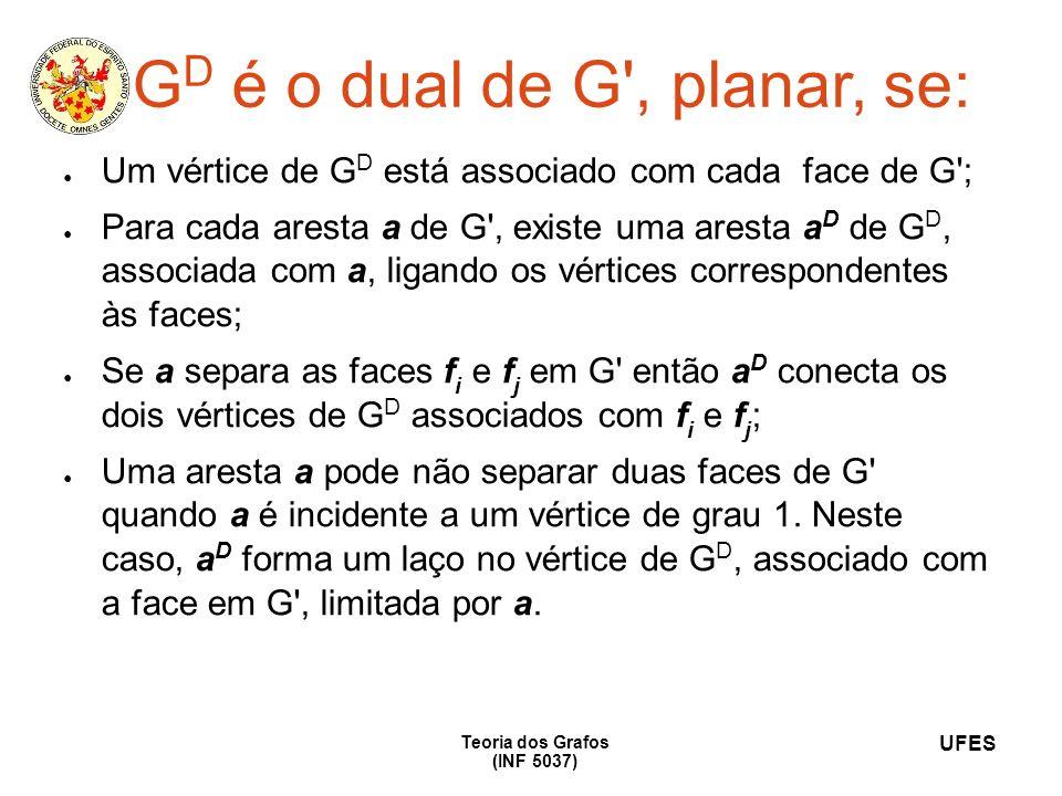 UFES Teoria dos Grafos (INF 5037) G D é o dual de G', planar, se: Um vértice de G D está associado com cada face de G'; Para cada aresta a de G', exis