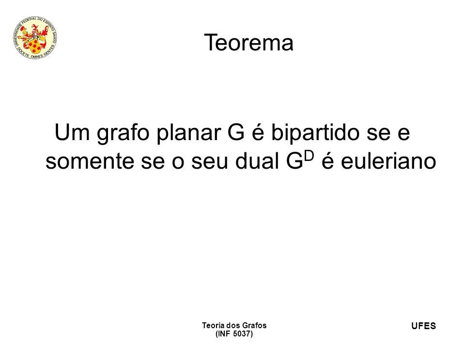 UFES Teoria dos Grafos (INF 5037) Teorema Um grafo planar G é bipartido se e somente se o seu dual G D é euleriano