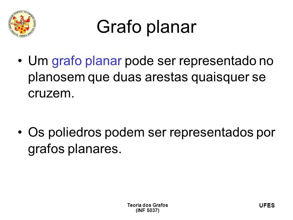 UFES Teoria dos Grafos (INF 5037) Grafo planar Um grafo planar pode ser representado no planosem que duas arestas quaisquer se cruzem. Os poliedros po