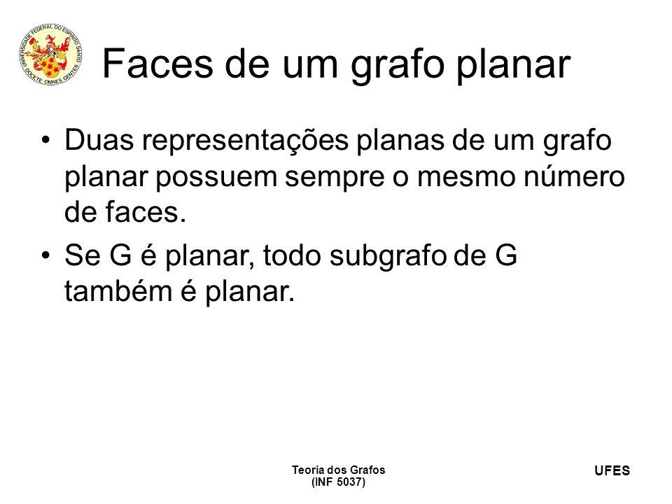 UFES Teoria dos Grafos (INF 5037) Faces de um grafo planar Duas representações planas de um grafo planar possuem sempre o mesmo número de faces. Se G
